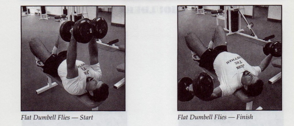 {Bodyman Chest Workout p195}