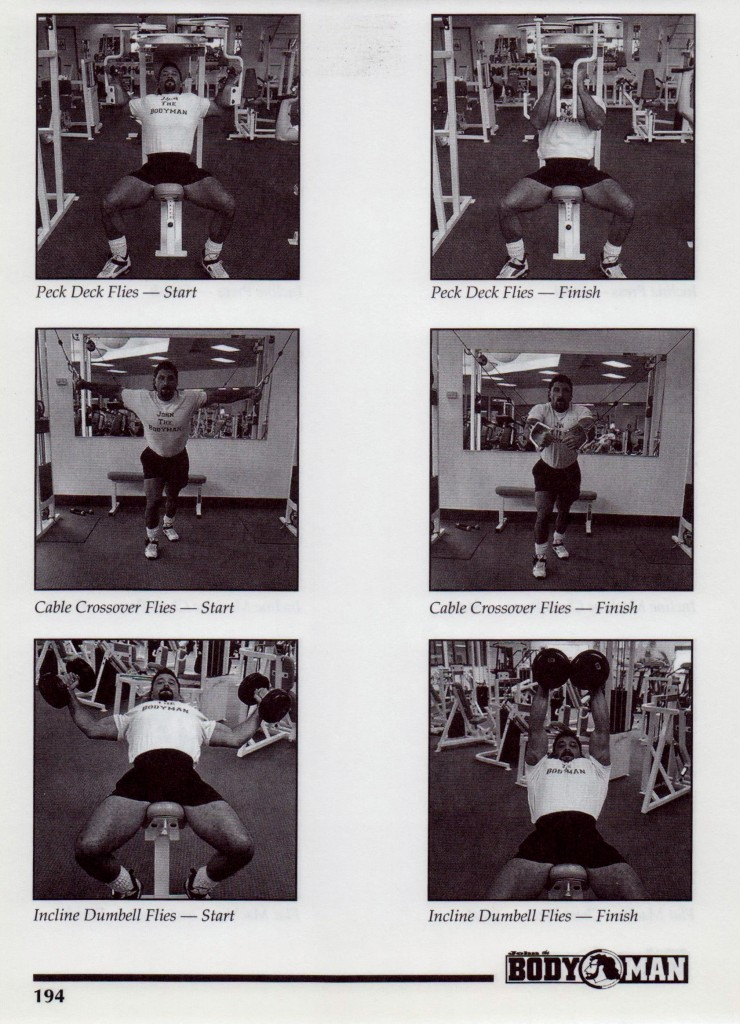 {Bodyman Chest Workout p194}